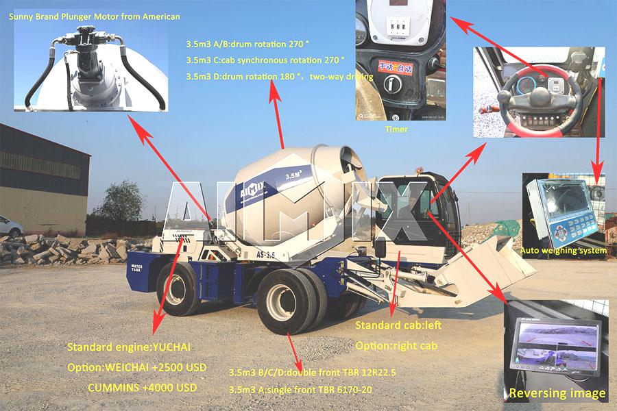 aimix portable cement mixer in Thailand